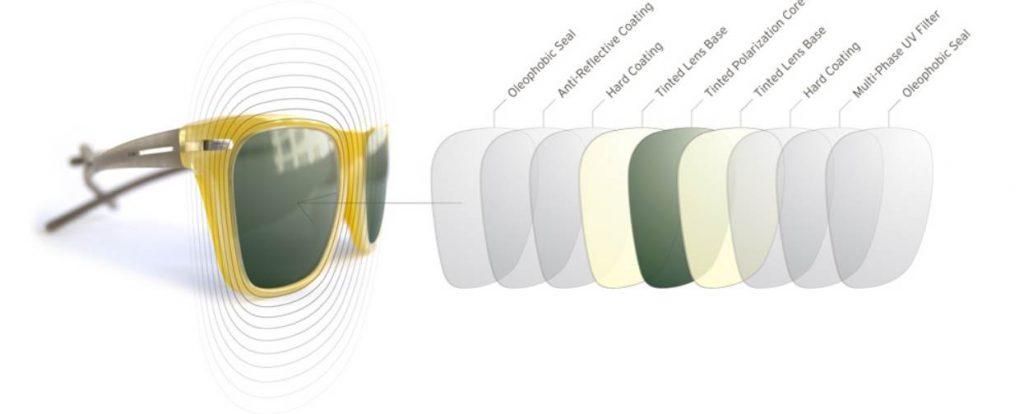 Image of Layers coated onto polarized sunglasses