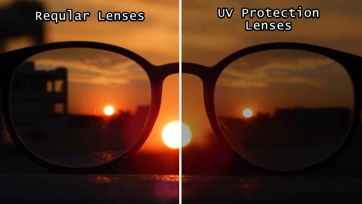 Image of advantage of UV Protection Lens